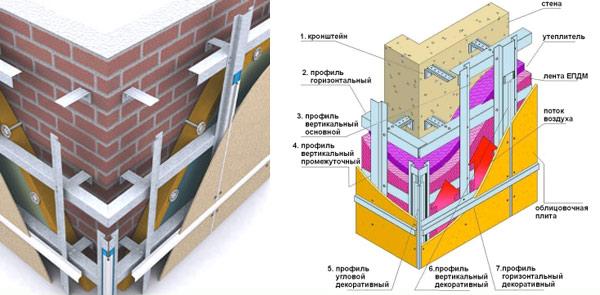 facade_ventil